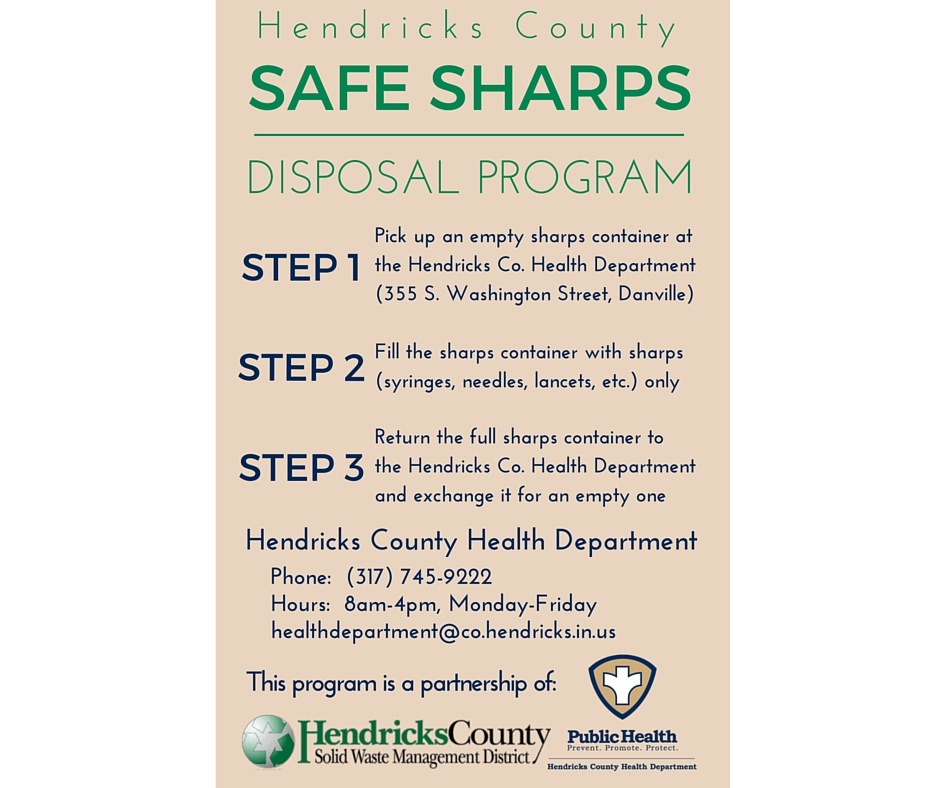 Safe Sharps Disposal Program - Portrait