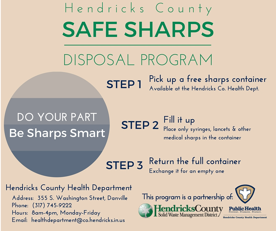 Safe Sharps Disposal Program - Landscape