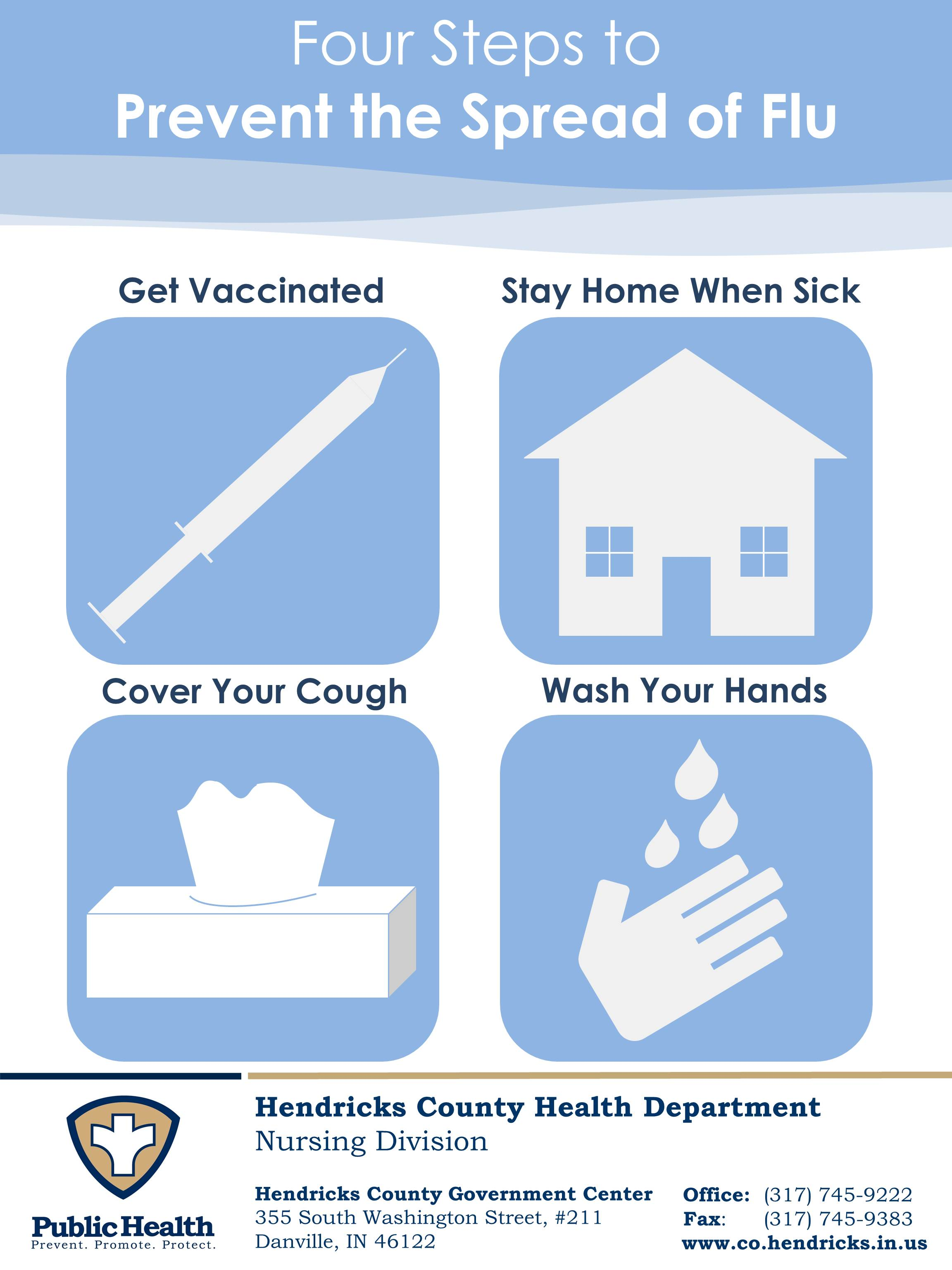 Prevent the Spread of Flu Poster