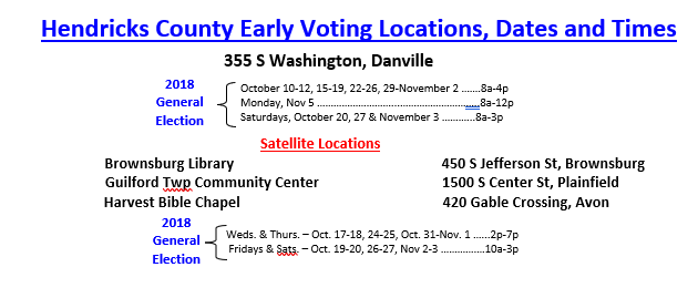 2018 GENERAL EARLY VOTING INFORMATION